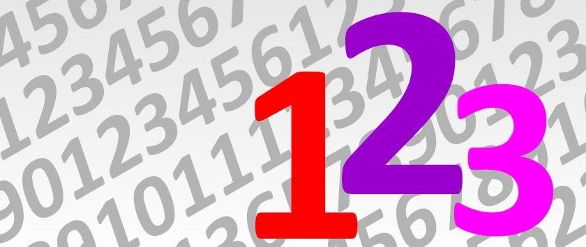 Zahlenaufkleber Und Klebezahlen Mit Großer Auswahl An
